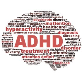 ADHD Cannabidiol CBD Oil