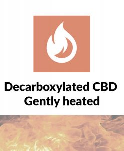 Decarboxylated-CBD-Oil